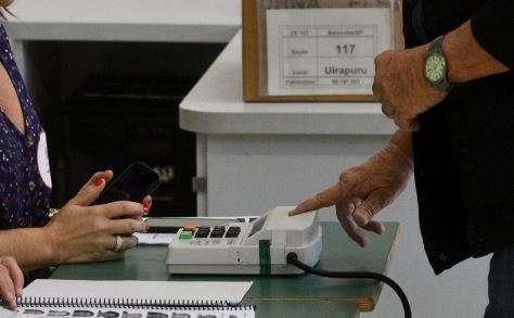 Biometria falhou para 6.420 em Sorocaba