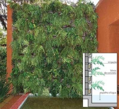 Telhados e paredes verdes embelezam e refrigeram!