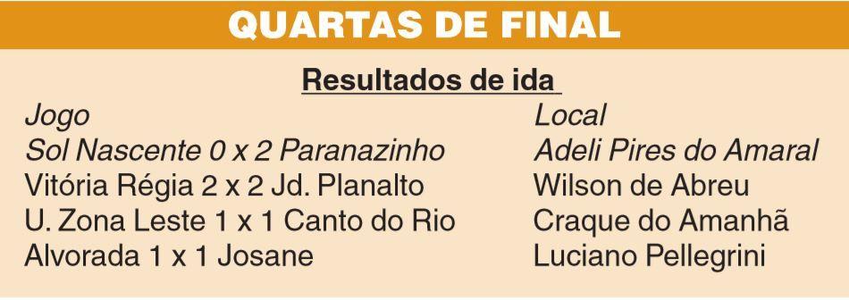 Só Paranazinho vence nas quartas de final