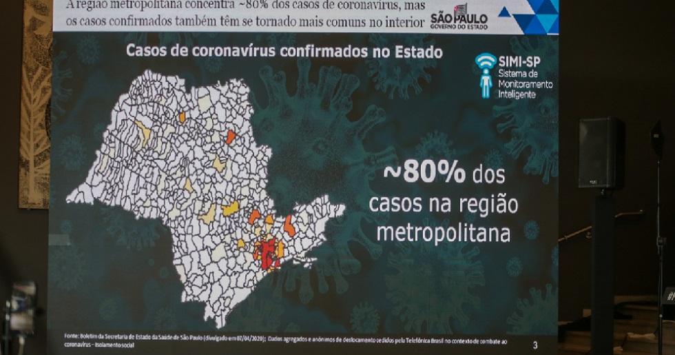 Governo de SP promete zerar fila de exame para coronavírus em duas semanas