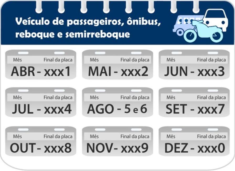 Detran.SP oferece licenciamento digital de veículos