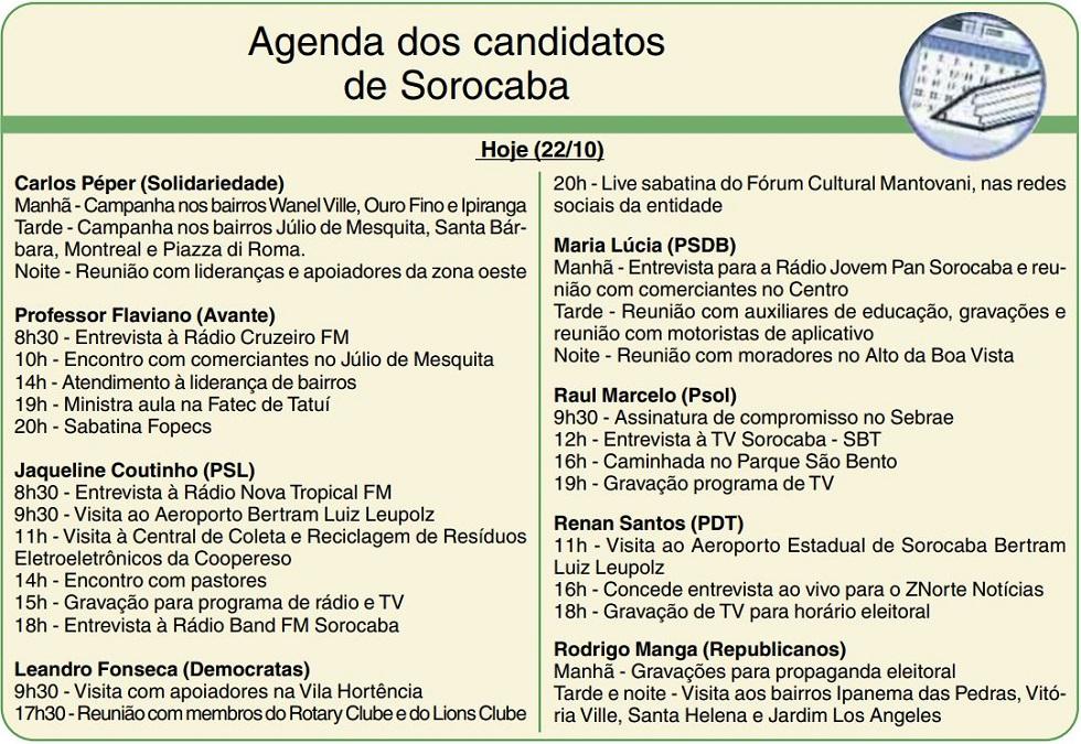 Em Sorocaba, há 205 mulheres candidatas