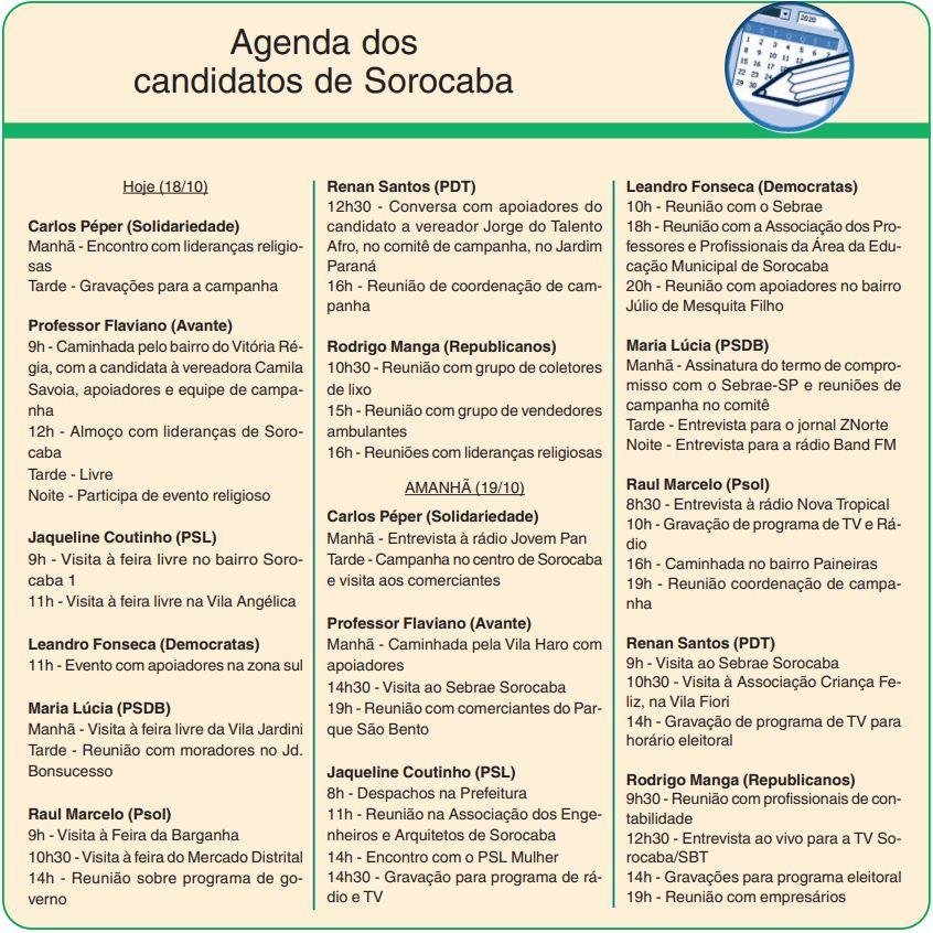 Confira a agenda dos candidatos a prefeito em Sorocaba e Votorantim