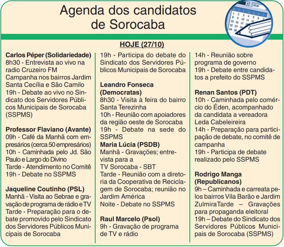 Justiça Eleitoral barra 36 candidaturas para a Câmara de Sorocaba