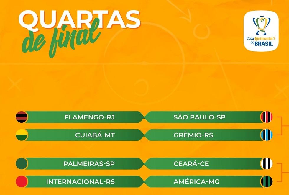 CBF sorteia confrontos das quartas da Copa do Brasil