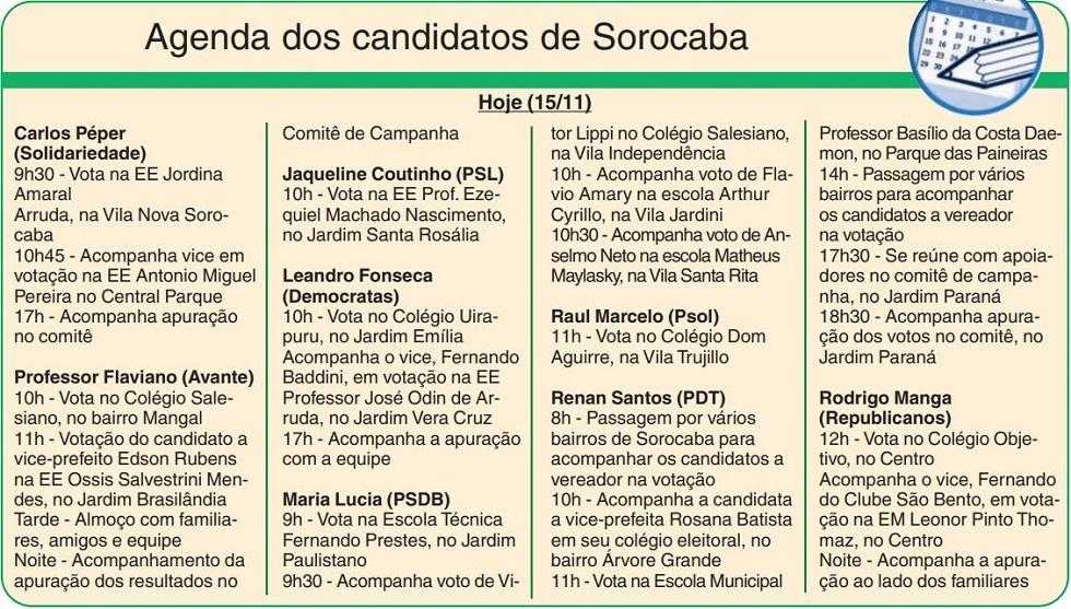 Eleitores escolhem hoje prefeitos e vereadores